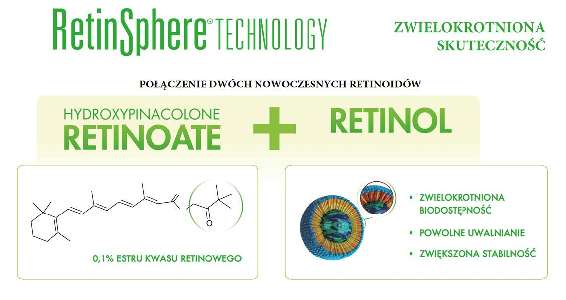 retinsphere technology